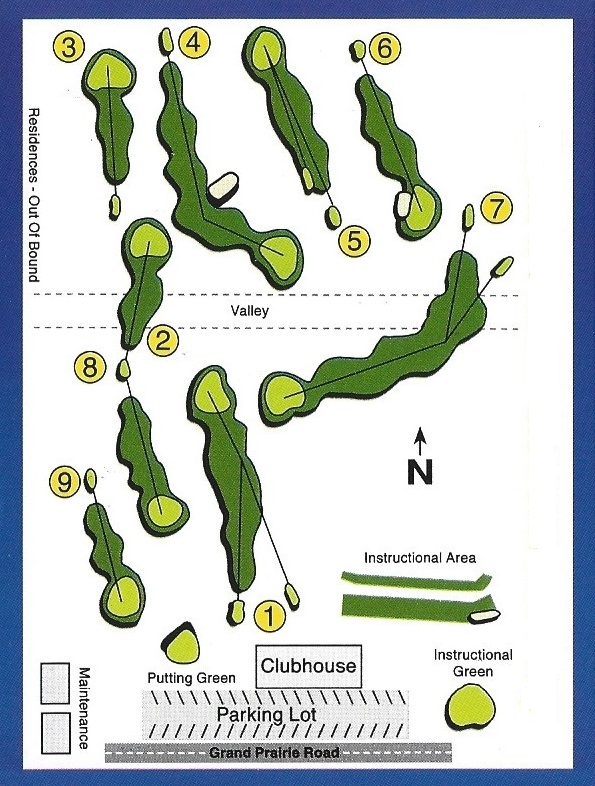 GPGC Holes Map